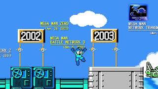 Megaman 11 Ankündigung