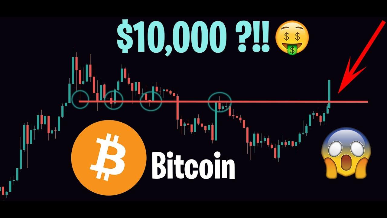 ret bitcoin