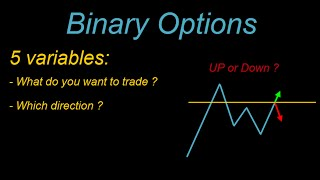Are Binary Options a SCAM ?