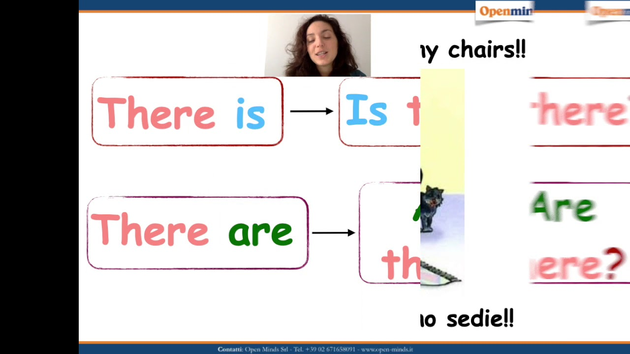 Descrivere Una Stanza Da Letto In Inglese.Attivita Didattica A Distanza Lezioni Di Inglese Per La Scuola Primaria