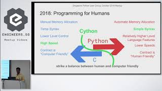 Performance Improvement with Cython - Kaivalya Rawal - Singapore Python User Group