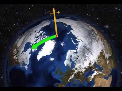 Planet X Inbound Affecting Earth Wobble Pole Shift Accelerating