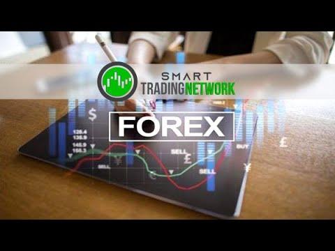 Trading autre que forex