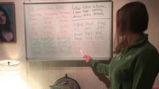 Неправильные глаголы в английском языке. Английский с нуля