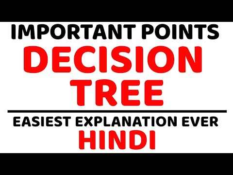 Decision Tree Important Points Ll Machine Learning Ll DMW Ll Data Analytics Ll Explained In Hindi