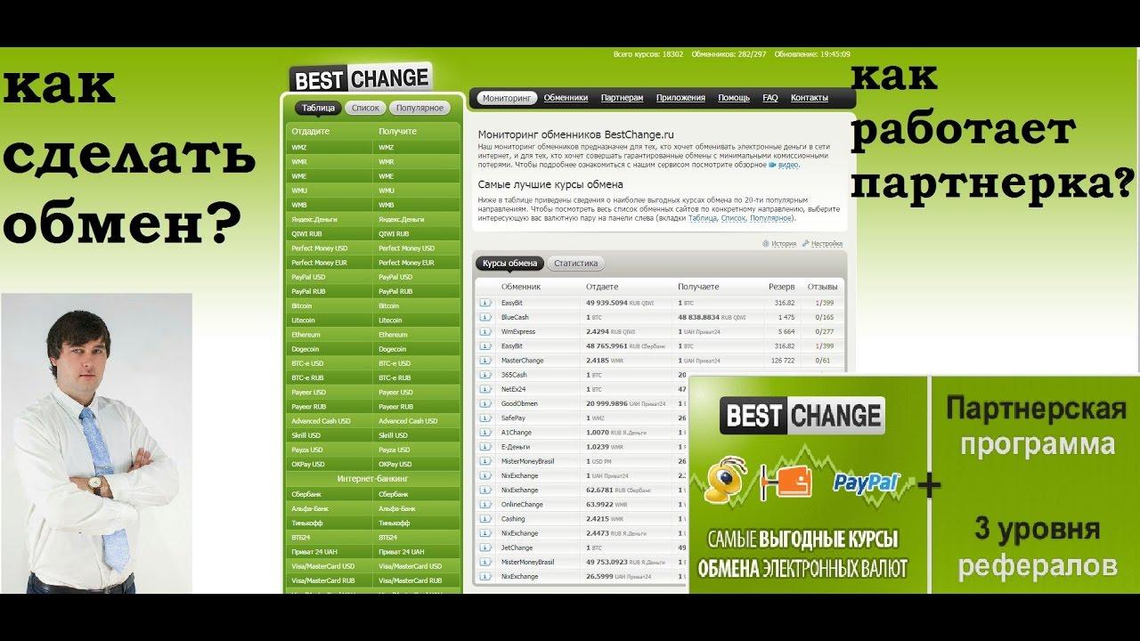 bestchange.ru - как сделать обмен | как работает партнерка ...