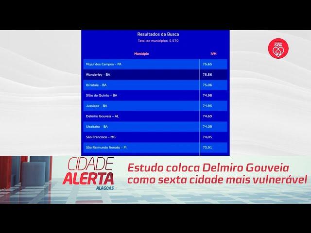 Coronavírus: Estudo coloca Delmiro Gouveia como sexta cidade mais vulnerável