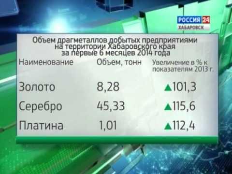 Коротко о главном российская экономика 2017
