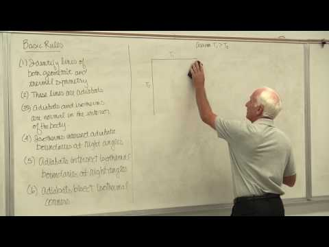 Heat Transfer: Two-Dimensional Conduction, Part I (8 of 26)