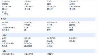 JAPANESE HIP HOP UNDERGROUND TOKYO NERIMA-KU KAMINARI-KAZOKU RINO T...