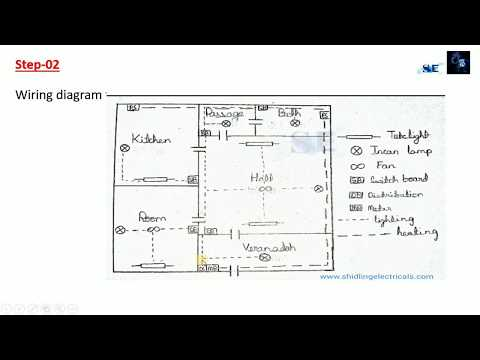 Estimation And Costing Of Residential Plan, House Wiring In Hindi