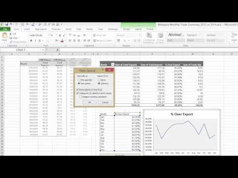 1315 [Excel Adv Chart] Create Horizontal Line on a Line Chart
