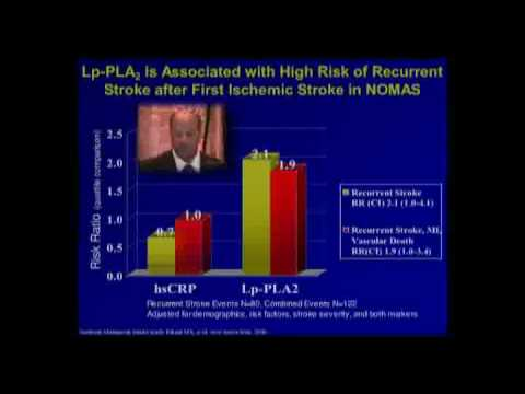 PLAC Test - Lp-PLA2, LpPLA2, CRP, C-Reactive, Atherosclerosis, Lipoprotein, Stroke.flv