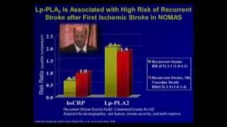 PLAC Test - Lp-PLA2, LpPLA2, CRP, C-Reactive, Atherosclerosis, Lipoprotein, Stroke.flv