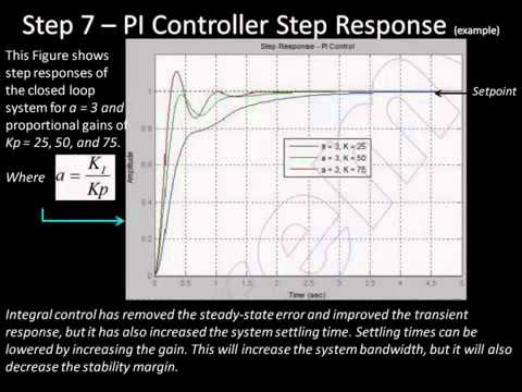 pid controller tutorial1 youtube