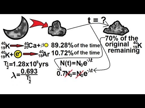 Physics - Nuclear Physics (12 of 22) What is Radioactive Dating?