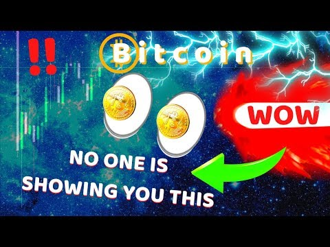 HINT FOR WHAT'S TO COME? BITCOIN HOURS AWAY FROM THIS – YOU WON'T BELIEVE IT!! WOW