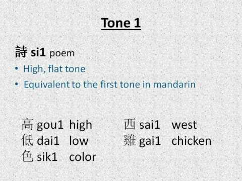 Learning Cantonese - Tones