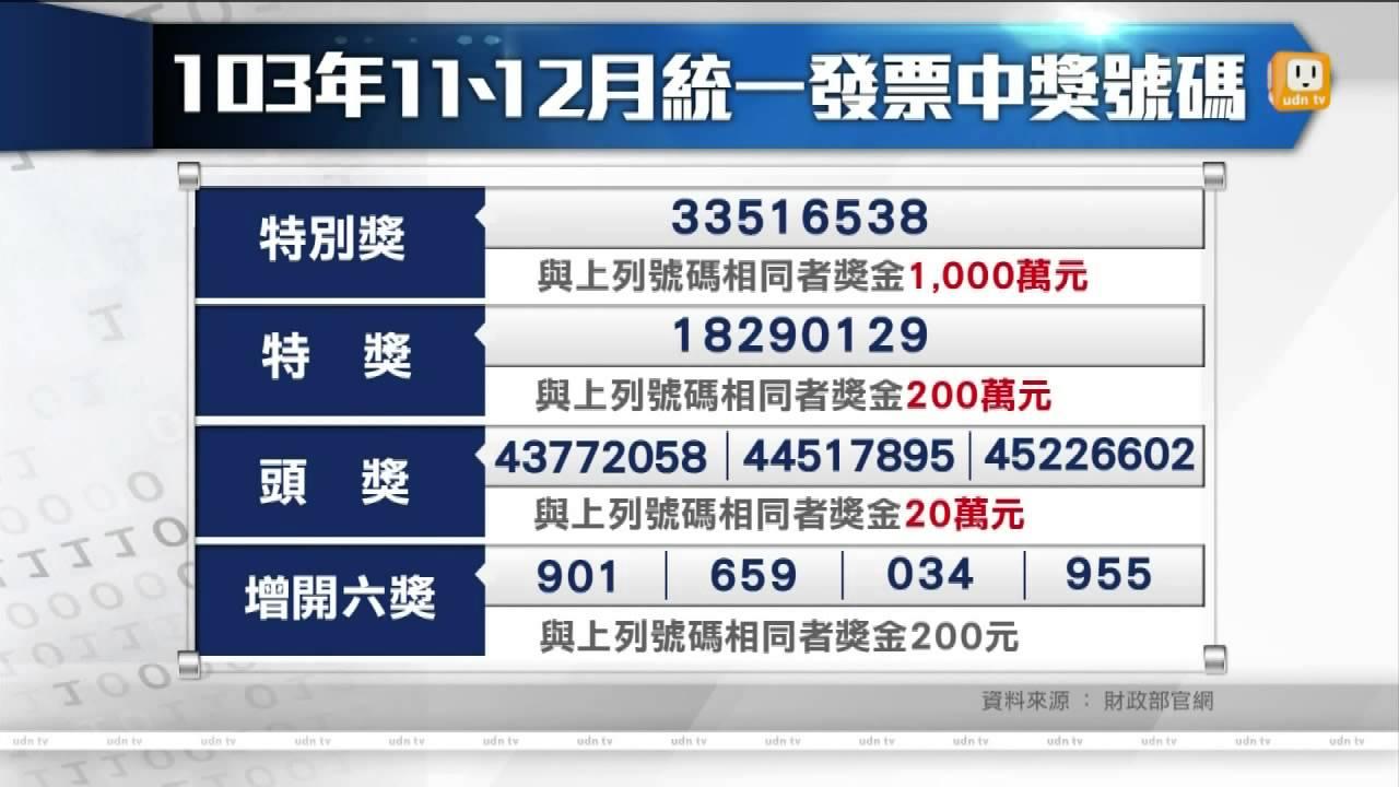 【2015.01.25】統一發票千萬特別獎 33516538 -udn tv - YouTube