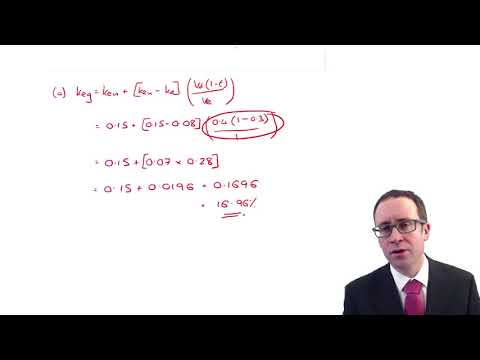 CIMA F3 Capital structure (formulae)