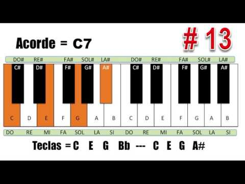 C7 Piano Chord Images Chord Guitar Finger Position