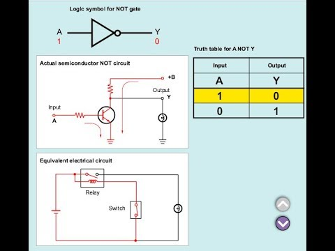 ic (integrated circuit),logic circuits - not, or, nor, and, and nand gates,truth  table