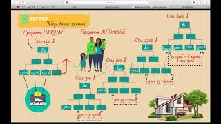 BEFREE важно! доход онлайн, погасить кредит, ипотеку. заработать денег, кризис 2020, коронавирус!!!