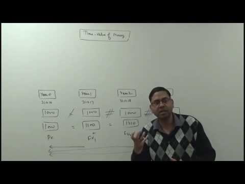 Time Value of Money (Introduction) - Financial Management (FM) ~ For B.Com/M.Com/CA/CS/CMA