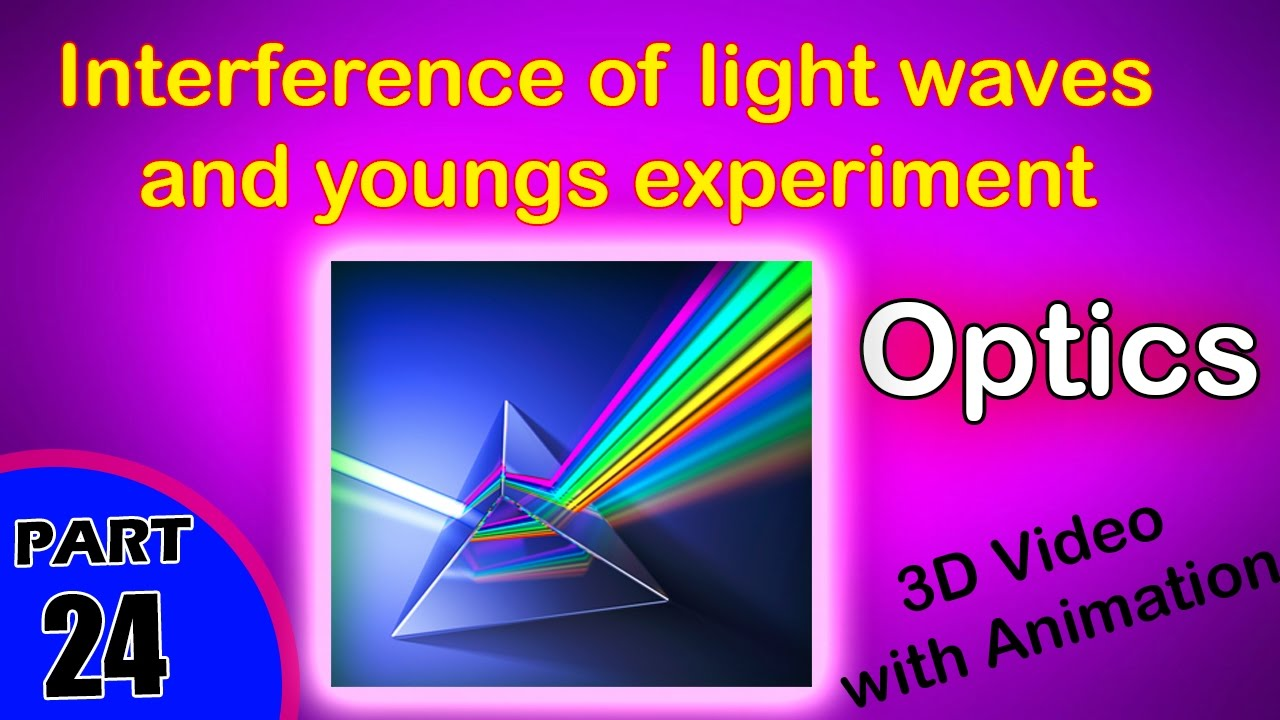 Interference Of Light Waves And Youngs Experiment