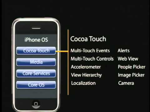 1. Introduction to Mac OS X, Cocoa Touch, Objective-C and Tools