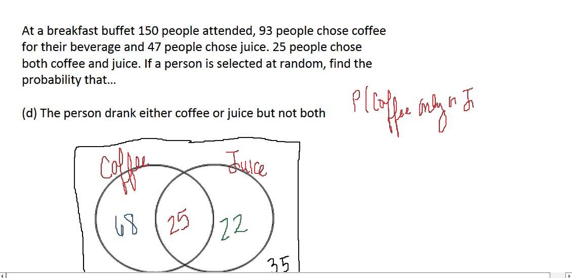 Venn Diagram Probability Notes Ap Statistics Youtube