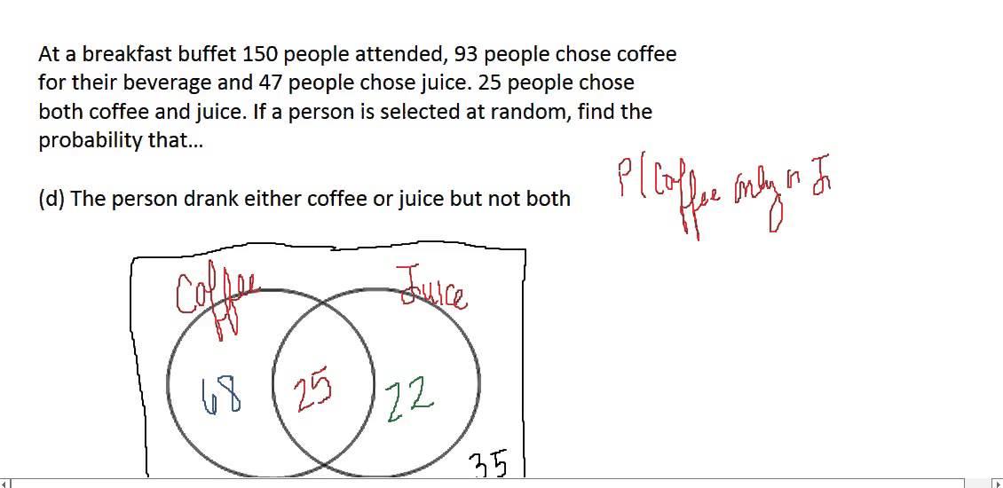 Venn Diagram Probability Notes
