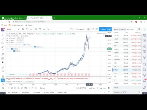 Lucid investment strategies bitcoin