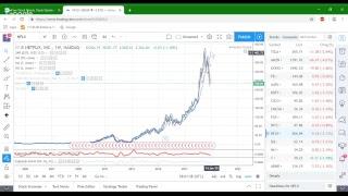 Hyperwave - On The Brink? Bitcoin & Stocks