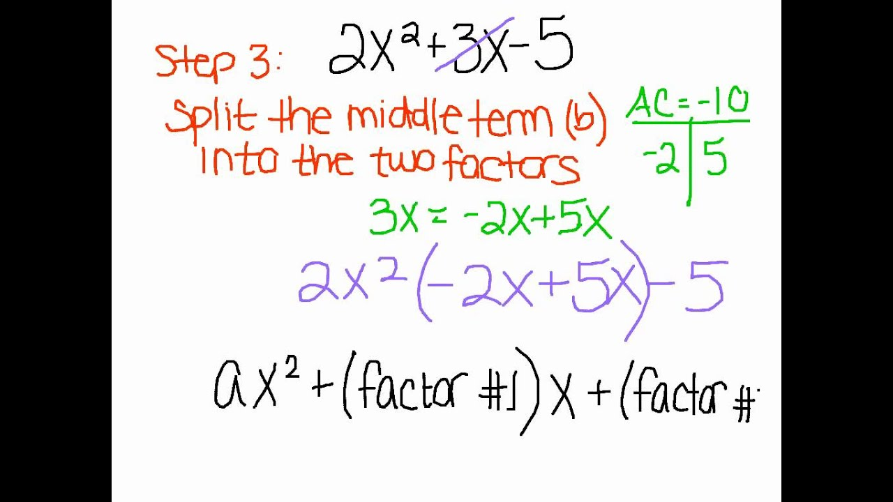 Factoring Using the AC Method - YouTube