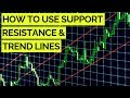 How to Use Support, Resistance & Trend Lines 📈