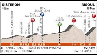 Giro del Delfinato 2013 8a tappa Sisteron-Risoul (152 km)