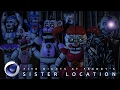 C4D FNaF Sister Location Pack DOWNLOAD mp3
