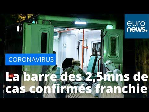 Coronavirus: 175 000 morts dans le monde depuis le début de l'épidémie