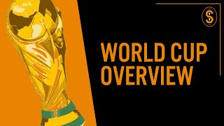 World Cup Overview | The Men's World Cup Explained