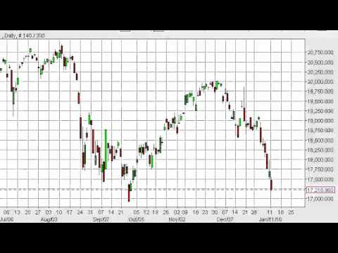 Nikkei Technical Analysis for January 13 2016 by FXEmpire.com