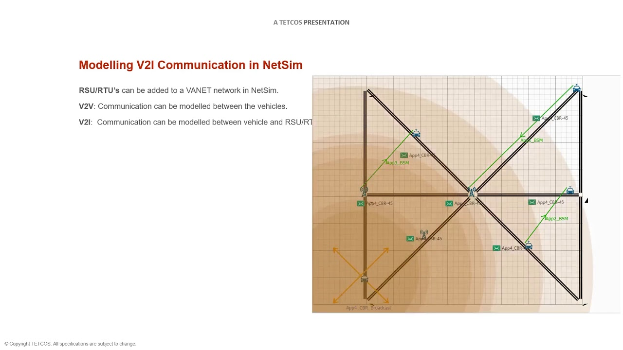 Webinar: How to Simulate VANETs in NetSim™ v11 Part 2 of 3