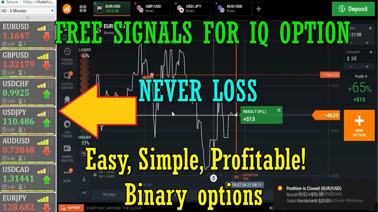 Binary options signals system