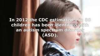 Autism Spectrum Disorder Foundation