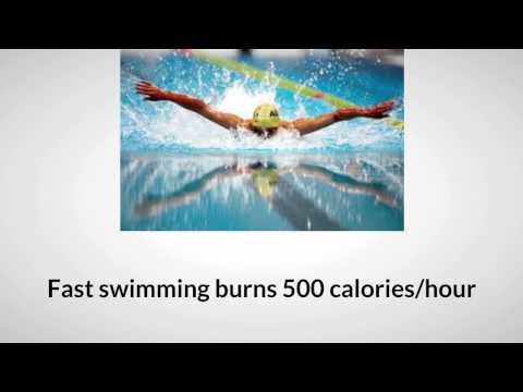 How Many Calories Burned With Various Activities