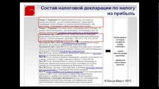 Налог на прибыль Отчетность в 1с 2012 год Часть 8.avi