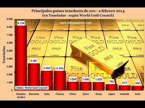 Indicadores del mercado del Oro