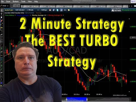 2 Min Turbo Strategy! 90% ITM!!!!!!!! Binary Options