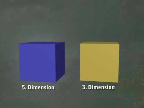 What is the 4th Dimension? German version