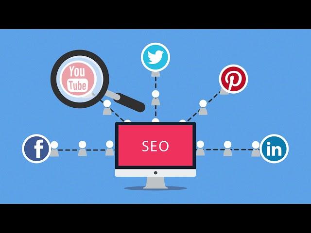 LikesRock Social Media Marketing EN